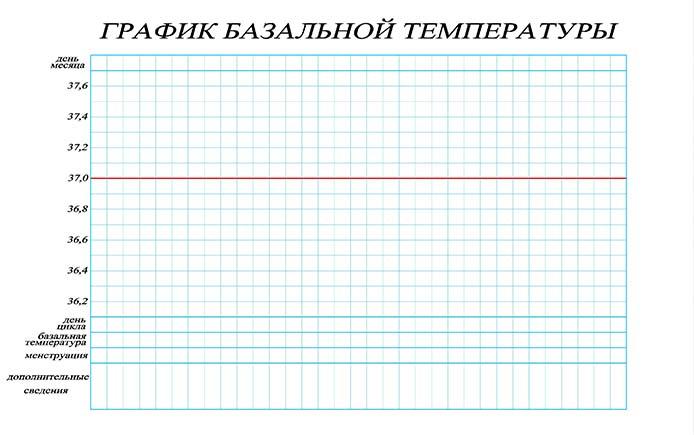 График Базальной Температуры Скачать Шаблон Бесплатно - фото 9