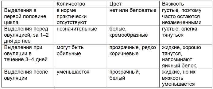 maznya-iz-vlagalisha-vo-vremya-klimaksa