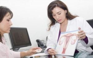 Консультация с врачом-гинекологом